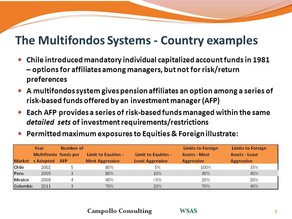 The Multifondos Systems - Country examples 8 Chile introduced mandatory individual capitalized account funds in 1981 – options for affiliates among ma