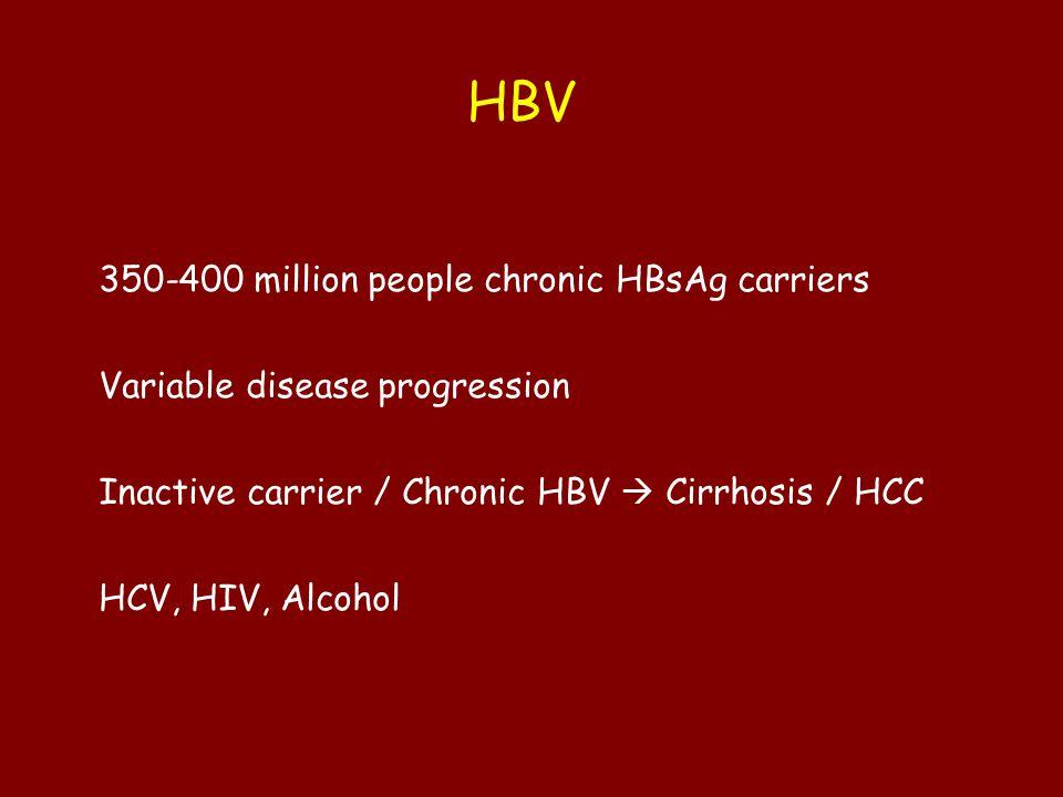 HBV 350-400 million people chronic HBsAg carriers Variable disease progression Inactive carrier / Chronic HBV  Cirrhosis / HCC HCV, HIV, Alcohol