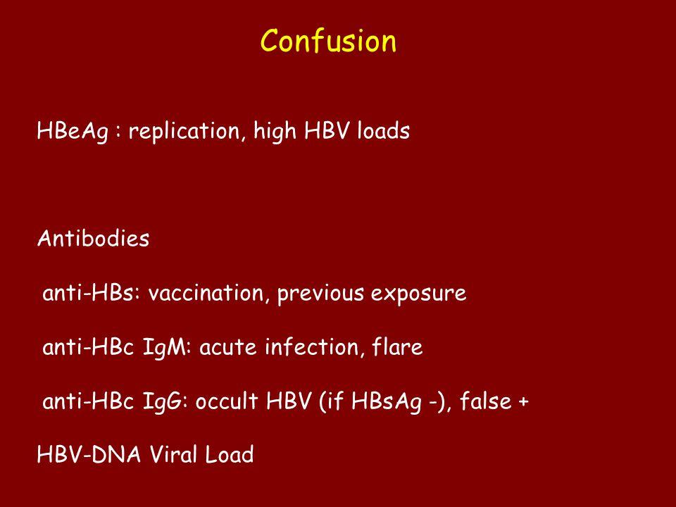 Confusion HBeAg : replication, high HBV loads Antibodies anti-HBs: vaccination, previous exposure anti-HBc IgM: acute infection, flare anti-HBc IgG: o
