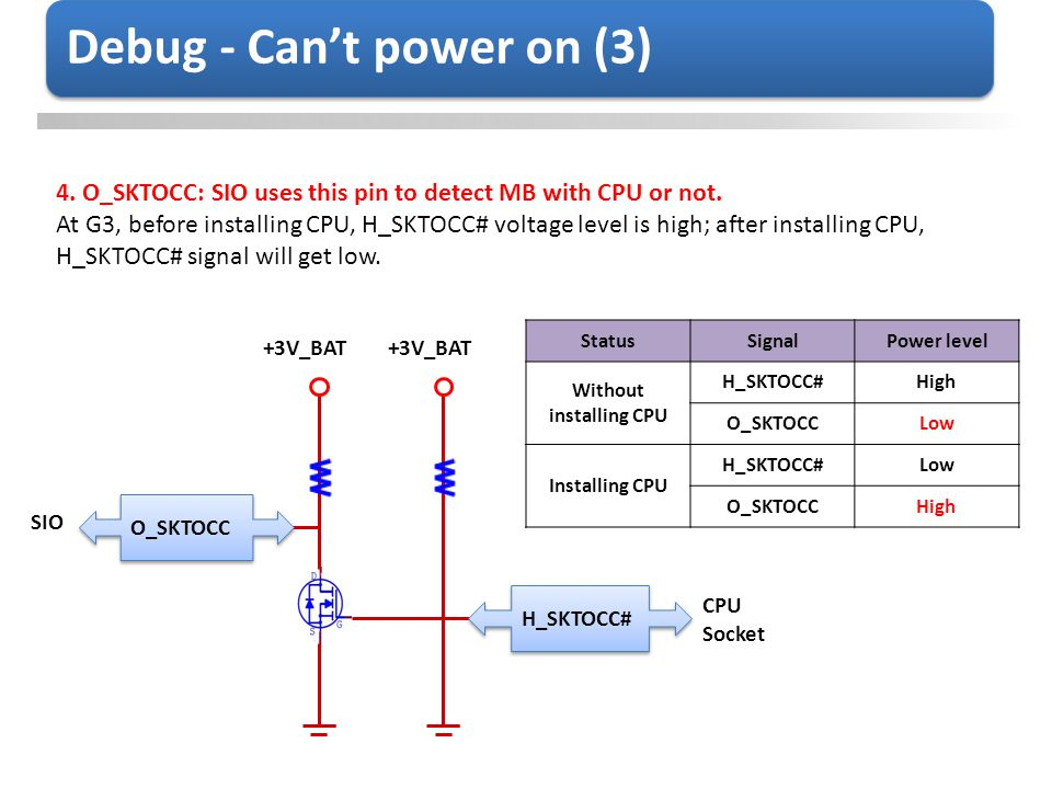 Debug - Can't power on (3) +3V_BAT H_SKTOCC# O_SKTOCC CPU Socket SIO 4. O_SKTOCC: SIO uses this pin to detect MB with CPU or not. At G3, before instal