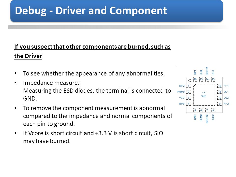 If you suspect that other components are burned, such as the Driver To see whether the appearance of any abnormalities. Impedance measure: Measuring t