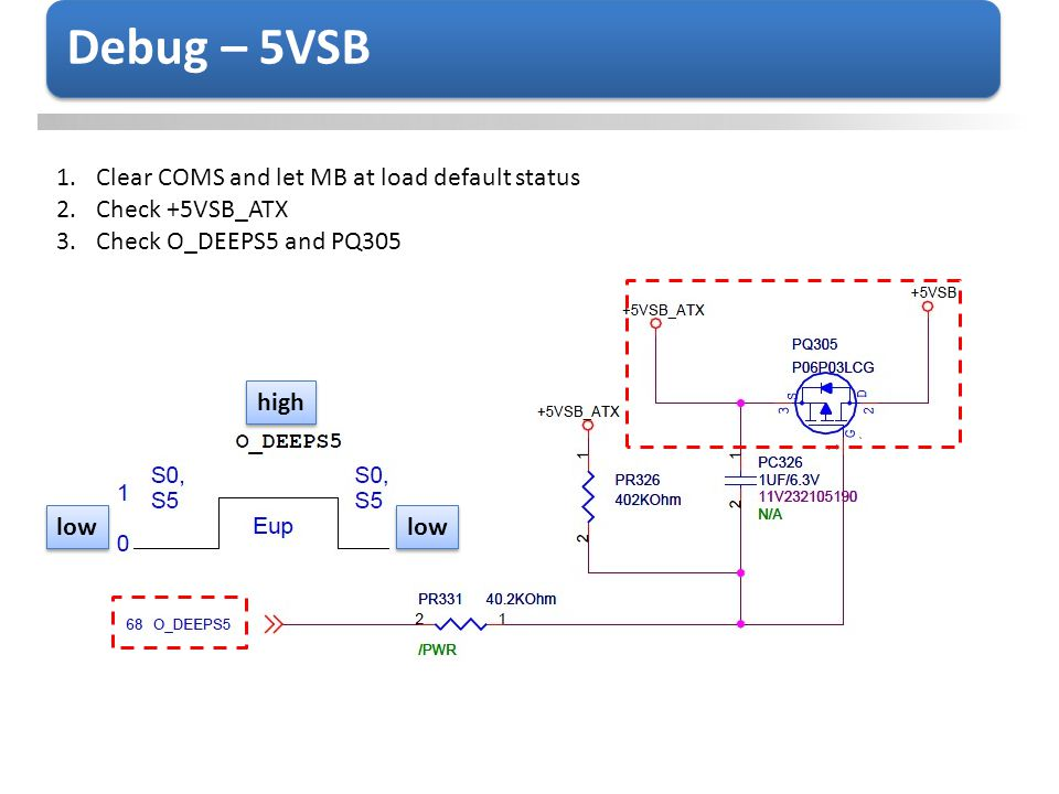 high low Debug – 5VSB 1.Clear COMS and let MB at load default status 2.Check +5VSB_ATX 3.Check O_DEEPS5 and PQ305 low