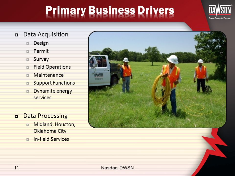  Data Acquisition  Design  Permit  Survey  Field Operations  Maintenance  Support Functions  Dynamite energy services  Data Processing  Midland, Houston, Oklahoma City  In-field Services Nasdaq: DWSN11