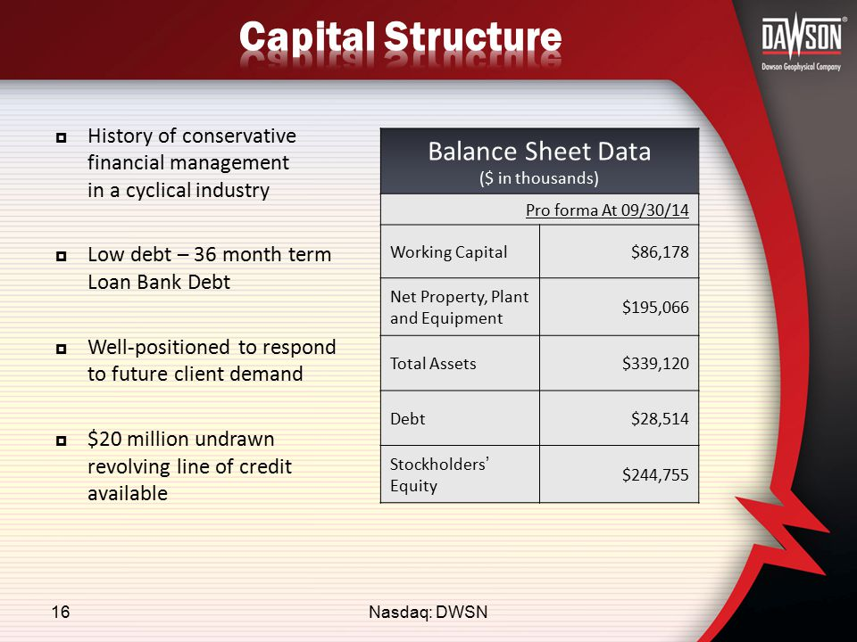  History of conservative financial management in a cyclical industry  Low debt – 36 month term Loan Bank Debt  Well-positioned to respond to future client demand  $20 million undrawn revolving line of credit available Nasdaq: DWSN Balance Sheet Data ($ in thousands) Pro forma At 09/30/14 Working Capital$86,178 Net Property, Plant and Equipment $195,066 Total Assets$339,120 Debt$28,514 Stockholders' Equity $244,755 16