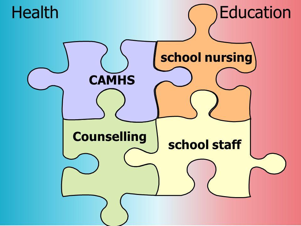 school nursing CAMHS school staff Counselling Health Education