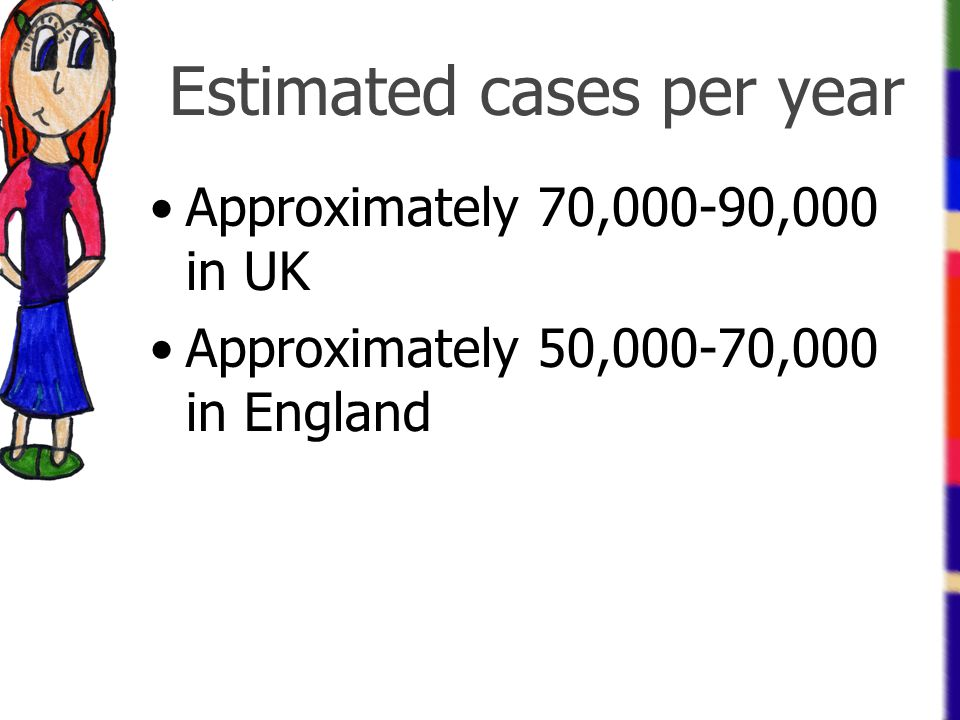 Estimated cases per year Approximately 70,000-90,000 in UK Approximately 50,000-70,000 in England