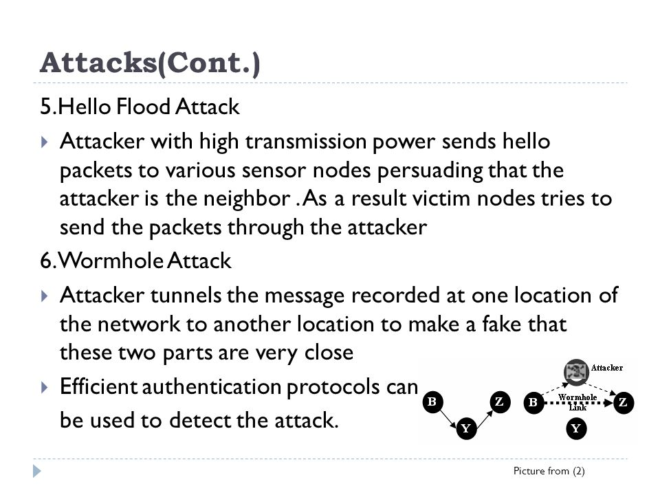 Attacks(Cont.) 5.Hello Flood Attack  Attacker with high transmission power sends hello packets to various sensor nodes persuading that the attacker is the neighbor.