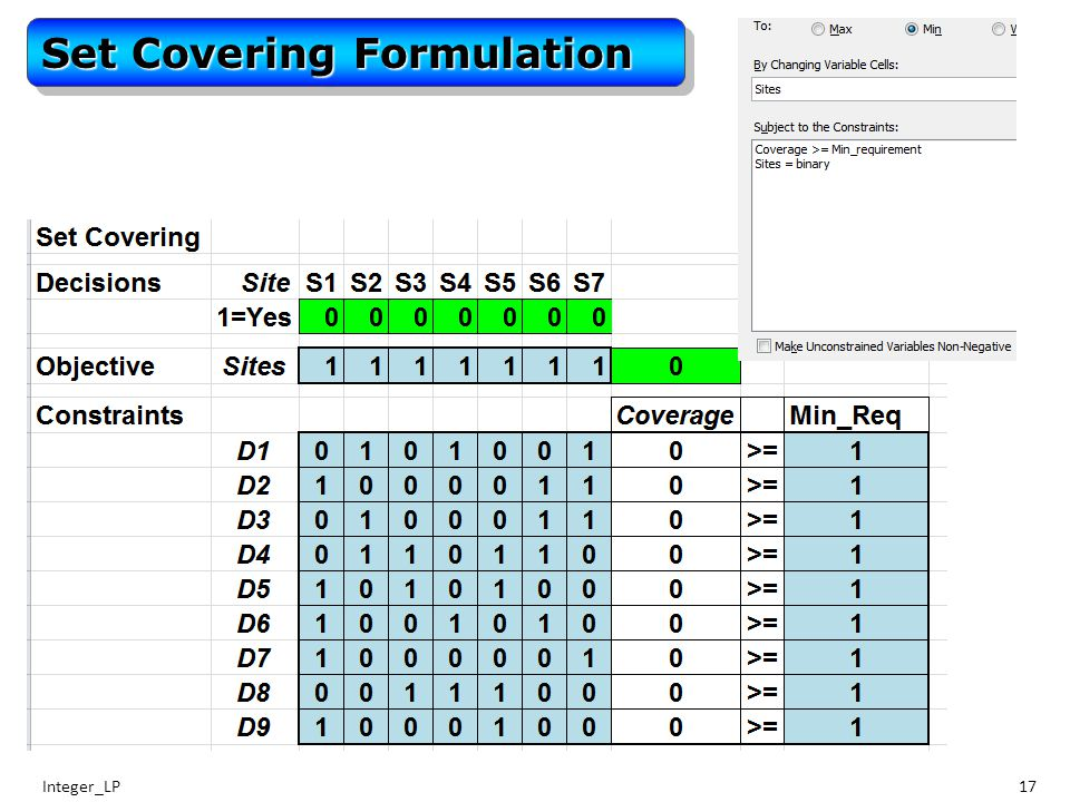 Integer_LP17 Set Covering Formulation