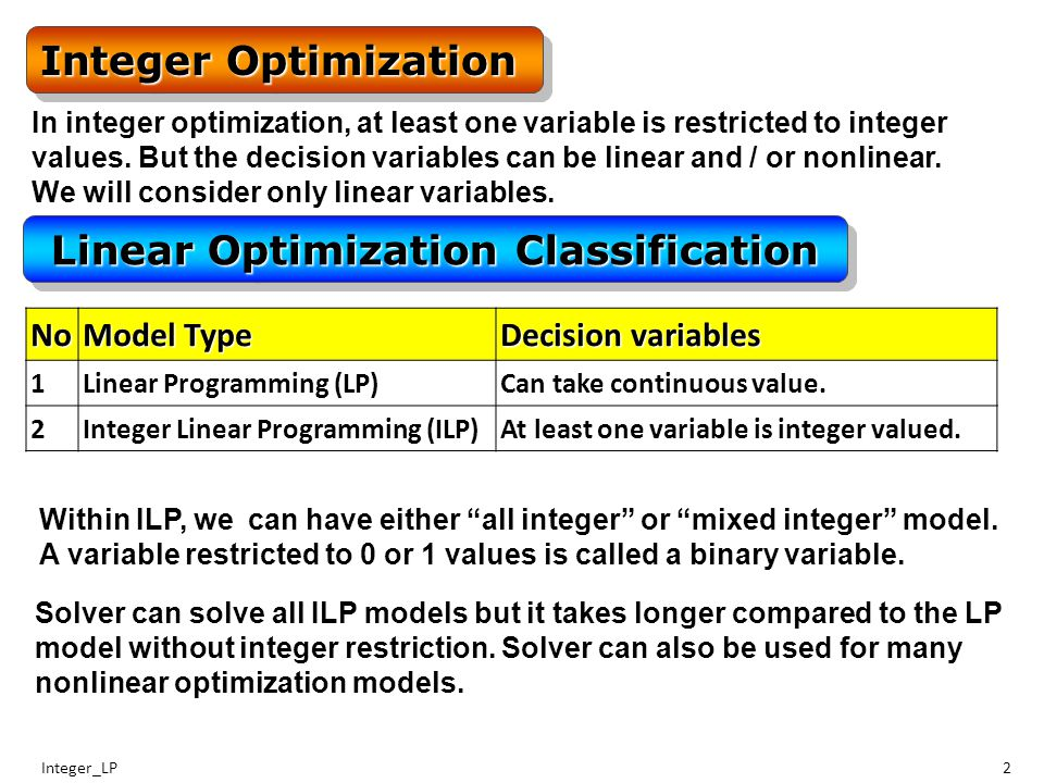 Integer_LP2 Integer Optimization No Model Type Decision variables 1 Linear Programming (LP) Can take continuous value.