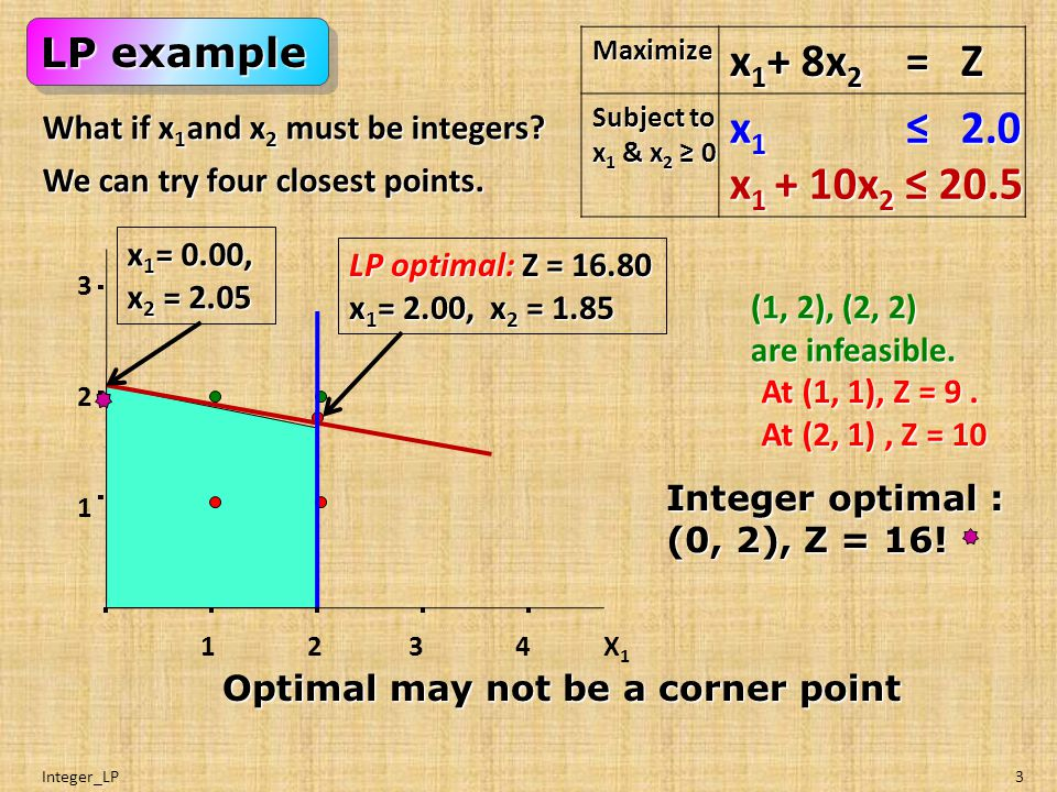 Integer_LP3Maximize x 1 + 8x 2 = Z Subject to x 1 & x 2 ≥ 0 x 1 ≤ 2.0 x 1 + 10x 2 ≤ 20.5 What if x 1 and x 2 must be integers.
