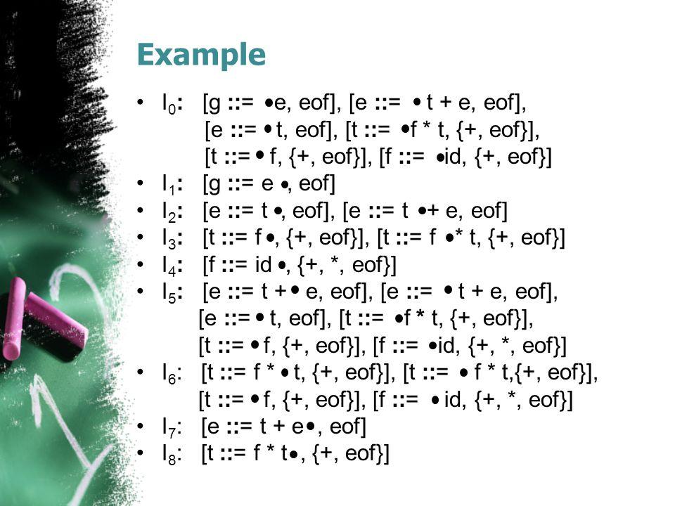 Example I 0 : [g ::= e, eof], [e ::= t + e, eof], [e ::= t, eof], [t ::= f * t, {+, eof}], [t ::= f, {+, eof}], [f ::= id, {+, eof}] I 1 : [g ::= e, eof] I 2 : [e ::= t, eof], [e ::= t + e, eof] I 3 : [t ::= f, {+, eof}], [t ::= f * t, {+, eof}] I 4 : [f ::= id, {+, *, eof}] I 5 : [e ::= t + e, eof], [e ::= t + e, eof], [e ::= t, eof], [t ::= f * t, {+, eof}], [t ::= f, {+, eof}], [f ::= id, {+, *, eof}] I 6 : [t ::= f * t, {+, eof}], [t ::= f * t,{+, eof}], [t ::= f, {+, eof}], [f ::= id, {+, *, eof}] I 7 : [e ::= t + e, eof] I 8 : [t ::= f * t, {+, eof}]