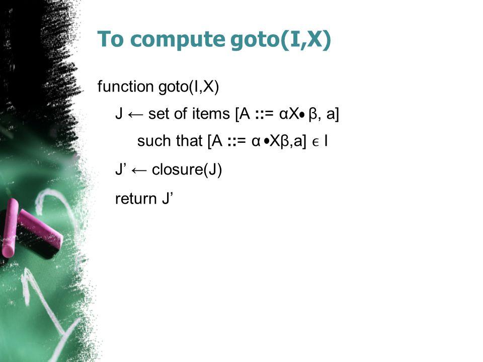 To compute goto(I,X) function goto(I,X) J ← set of items [A ::= αX β, a] such that [A ::= α Xβ,a] I J' ← closure(J) return J'