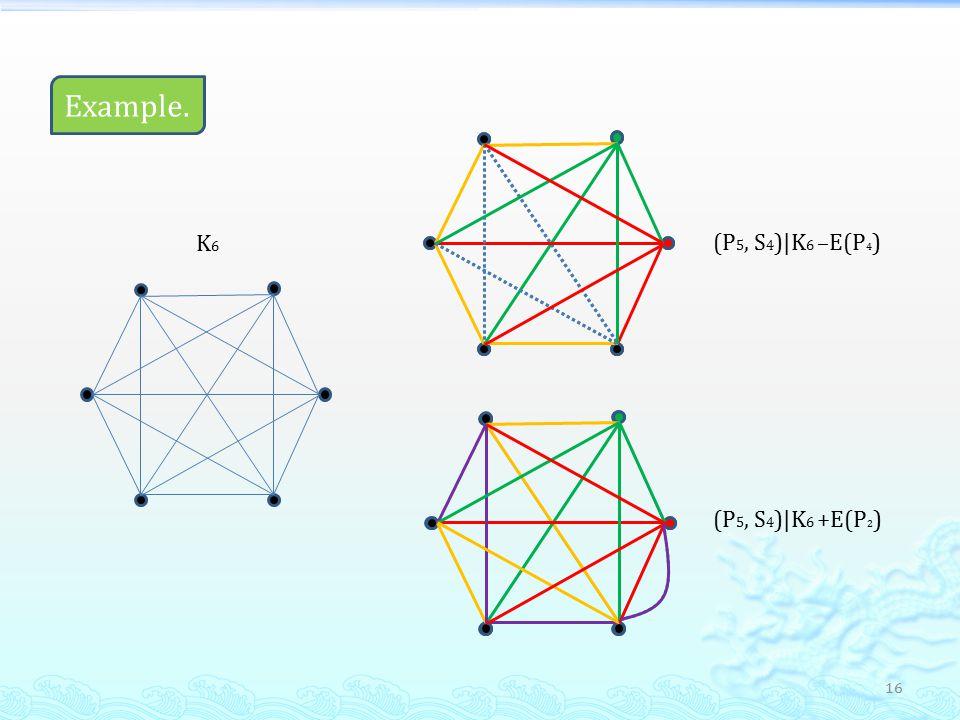 16 Example. (P 5, S 4 )|K 6 –E(P 4 ) K6K6 (P 5, S 4 )|K 6 +E(P 2 )