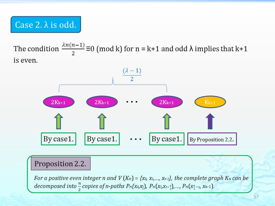 37 Case 2. λ is odd. 2K k+1 K k+1… Proposition 2.2. By case1. By Proposition 2.2. …