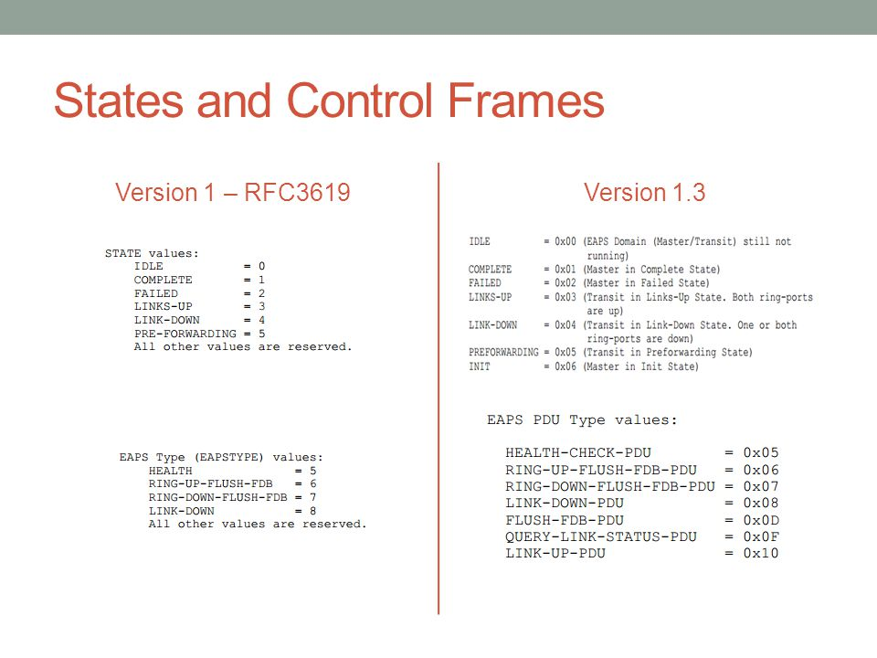 States and Control Frames Version 1 – RFC3619Version 1.3