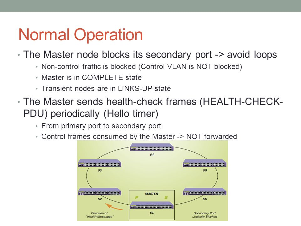 Normal Operation The Master node blocks its secondary port -> avoid loops Non-control traffic is blocked (Control VLAN is NOT blocked) Master is in COMPLETE state Transient nodes are in LINKS-UP state The Master sends health-check frames (HEALTH-CHECK- PDU) periodically (Hello timer) From primary port to secondary port Control frames consumed by the Master -> NOT forwarded
