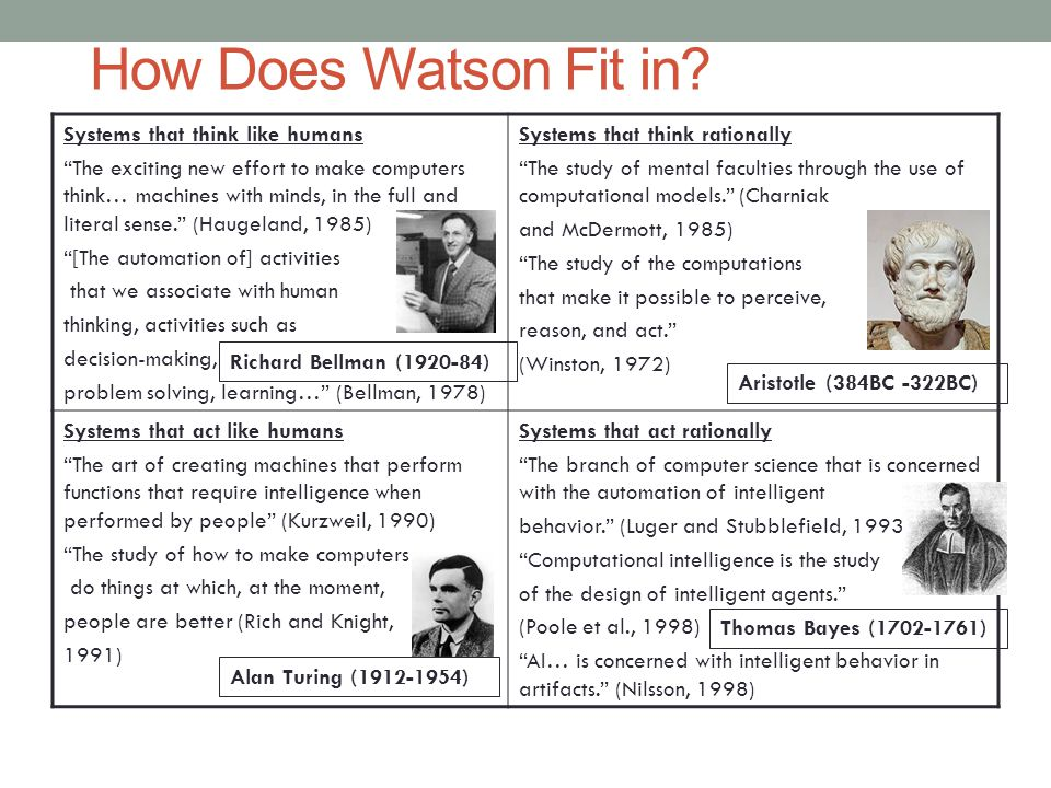 How Does Watson Fit in.