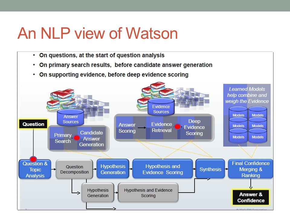 An NLP view of Watson