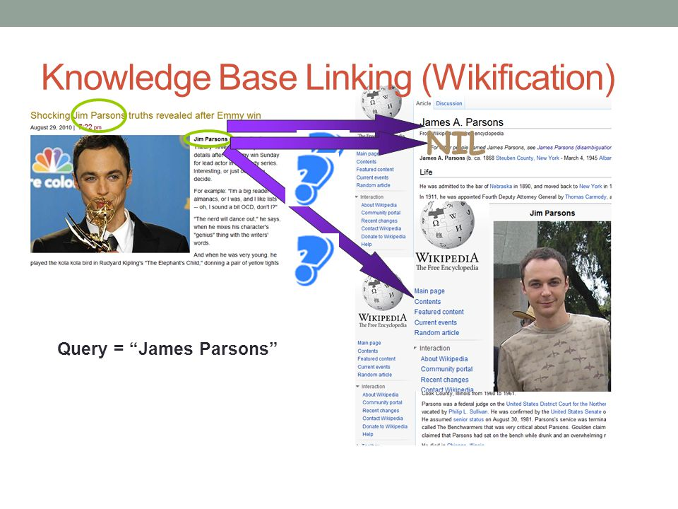 Query = James Parsons NIL Knowledge Base Linking (Wikification)