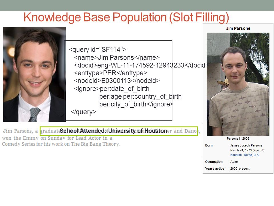 School Attended: University of Houston Jim Parsons eng-WL-11-174592-12943233 PER E0300113 per:date_of_birth per:age per:country_of_birth per:city_of_birth Knowledge Base Population (Slot Filling)
