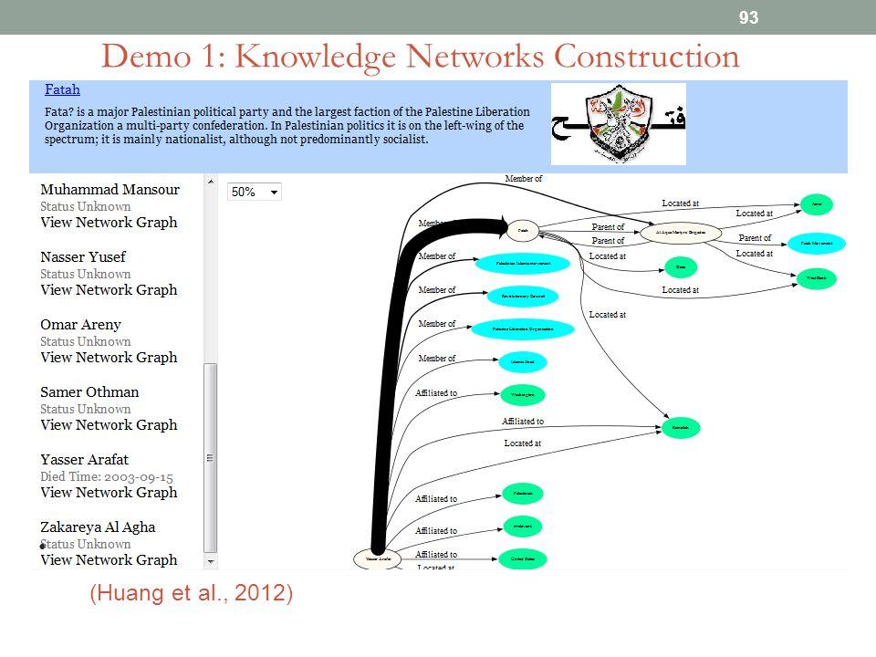 93 Demo 1: Knowledge Networks Construction (Huang et al., 2012)