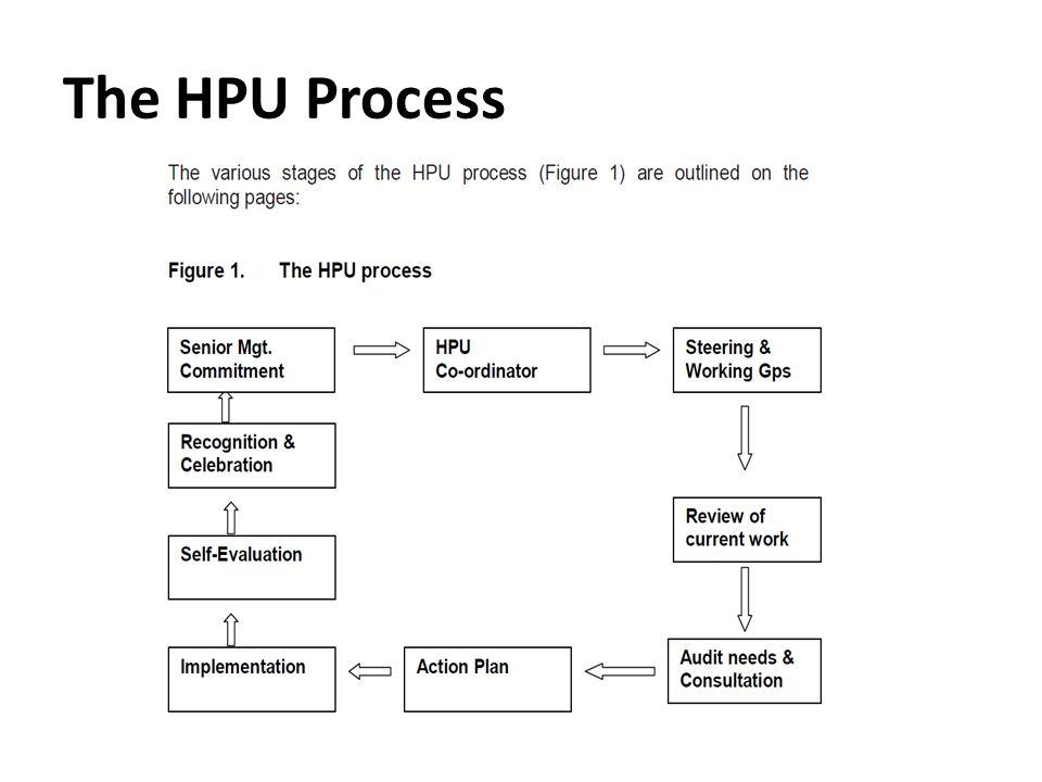 The HPU Process