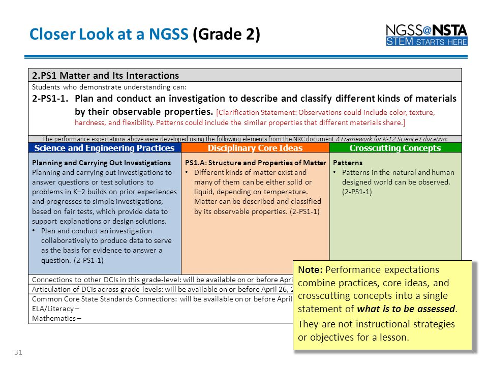 Closer Look at a NGSS (Grade 2) 31 2.PS1 Matter and Its Interactions Students who demonstrate understanding can: 2-PS1-1.Plan and conduct an investiga