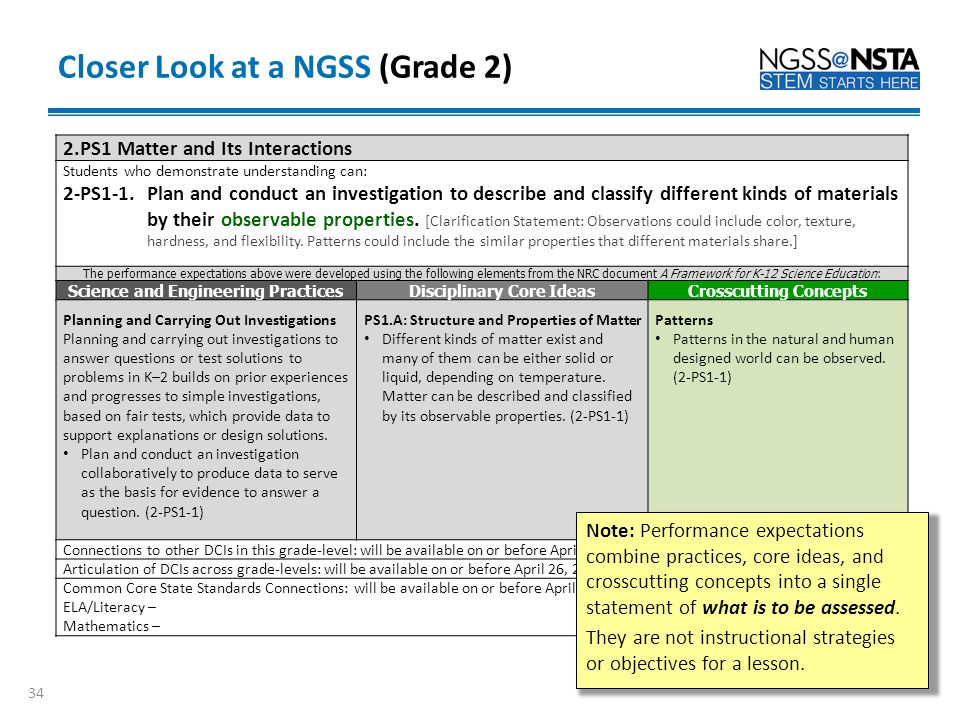 Closer Look at a NGSS (Grade 2) 34 2.PS1 Matter and Its Interactions Students who demonstrate understanding can: 2-PS1-1.Plan and conduct an investiga