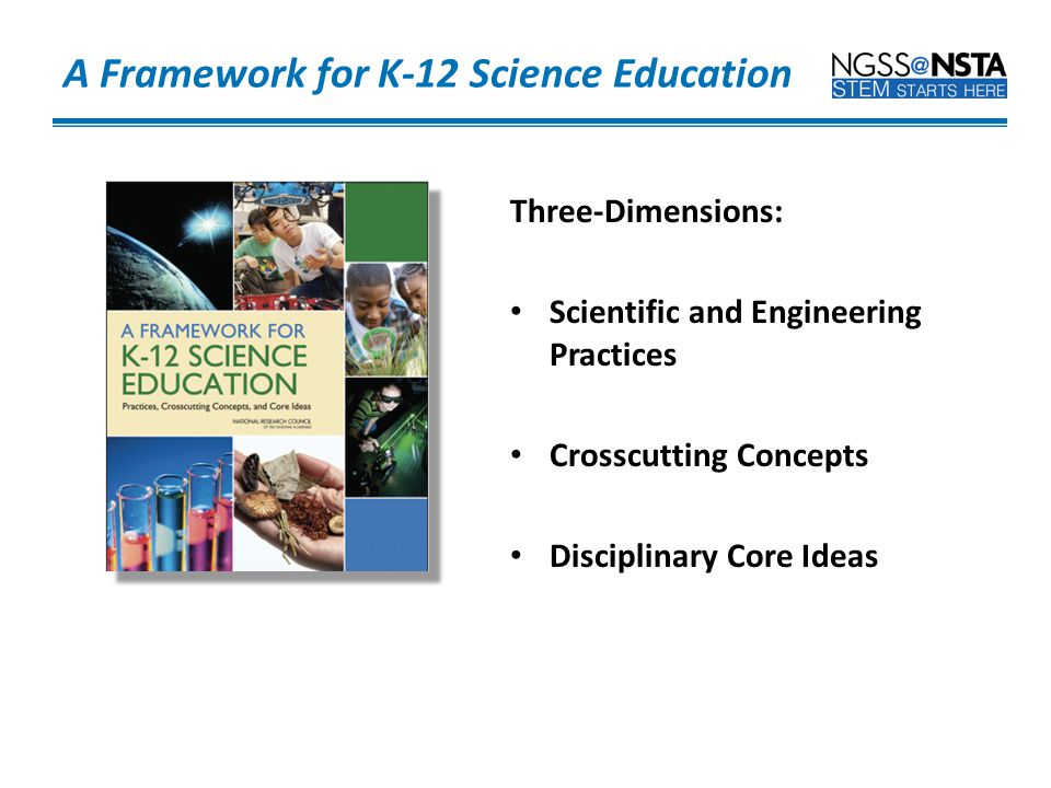 Three-Dimensions: Scientific and Engineering Practices Crosscutting Concepts Disciplinary Core Ideas A Framework for K-12 Science Education