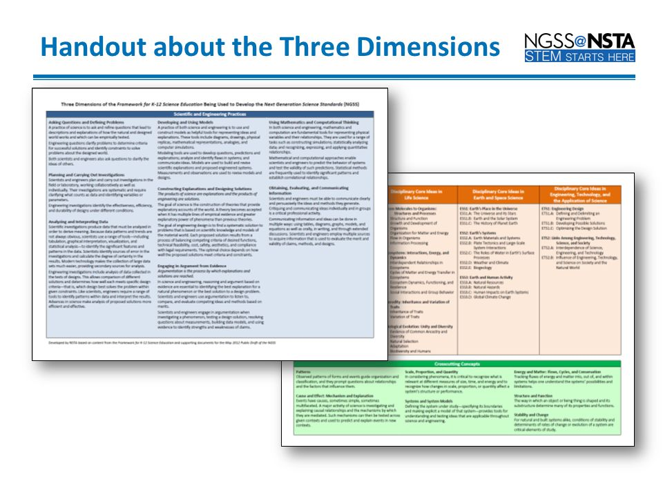 Handout about the Three Dimensions