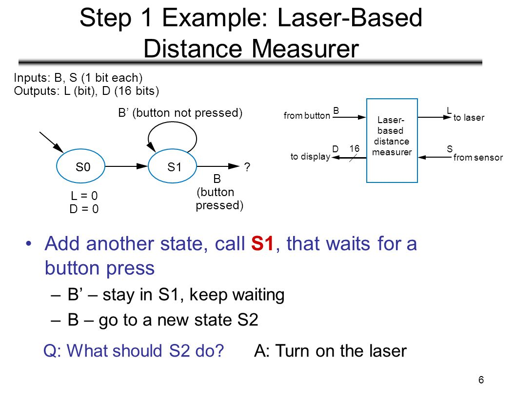 6 Step 1 Example: Laser-Based Distance Measurer Add another state, call S1, that waits for a button press –B' – stay in S1, keep waiting –B – go to a new state S2 Inputs: B, S (1 bit each) Outputs: L (bit), D (16 bits) S0 L = 0 D = 0 S1 .