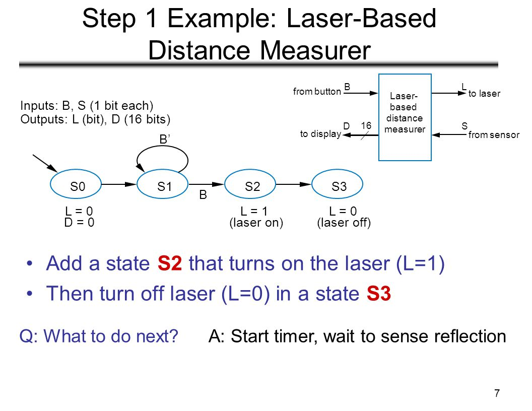 7 Step 1 Example: Laser-Based Distance Measurer Add a state S2 that turns on the laser (L=1) Then turn off laser (L=0) in a state S3 S0S1S2 L = 0 D = 0 L = 1 (laser on) S3 L = 0 (laser off) B' B Q: What to do next?A: Start timer, wait to sense reflection Laser- based distance measurer 16 from button to display S L D B to laser from sensor Inputs: B, S (1 bit each) Outputs: L (bit), D (16 bits)