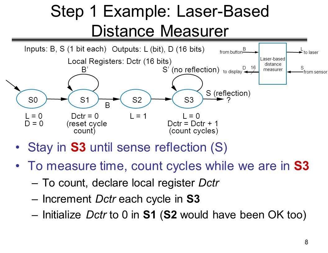 8 Step 1 Example: Laser-Based Distance Measurer Stay in S3 until sense reflection (S) To measure time, count cycles while we are in S3 –To count, declare local register Dctr –Increment Dctr each cycle in S3 –Initialize Dctr to 0 in S1 (S2 would have been OK too) to display Laser-based distance measurer 16 from button S L D B to laser from sensor Local Registers: Dctr (16 bits) S0S1S2S3 L = 0 D = 0 L = 1L = 0 Dctr = Dctr + 1 (count cycles) Dctr = 0 (reset cycle count) B' B S' (no reflection) S (reflection) .