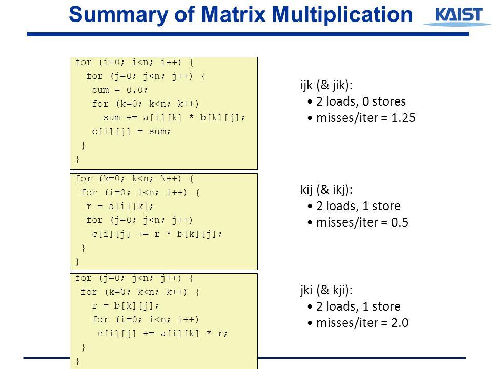 Summary of Matrix Multiplication ijk (& jik): 2 loads, 0 stores misses/iter = 1.25 kij (& ikj): 2 loads, 1 store misses/iter = 0.5 jki (& kji): 2 loads, 1 store misses/iter = 2.0 for (i=0; i<n; i++) { for (j=0; j<n; j++) { sum = 0.0; for (k=0; k<n; k++) sum += a[i][k] * b[k][j]; c[i][j] = sum; } for (k=0; k<n; k++) { for (i=0; i<n; i++) { r = a[i][k]; for (j=0; j<n; j++) c[i][j] += r * b[k][j]; } for (j=0; j<n; j++) { for (k=0; k<n; k++) { r = b[k][j]; for (i=0; i<n; i++) c[i][j] += a[i][k] * r; }