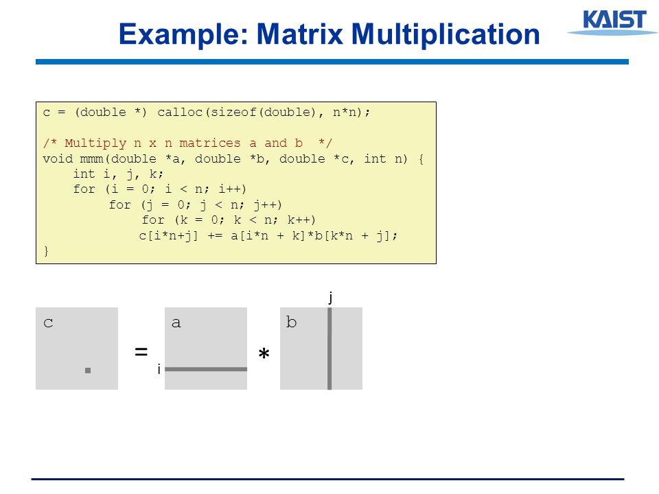 Example: Matrix Multiplication ab i j * c = c = (double *) calloc(sizeof(double), n*n); /* Multiply n x n matrices a and b */ void mmm(double *a, double *b, double *c, int n) { int i, j, k; for (i = 0; i < n; i++) for (j = 0; j < n; j++) for (k = 0; k < n; k++) c[i*n+j] += a[i*n + k]*b[k*n + j]; }