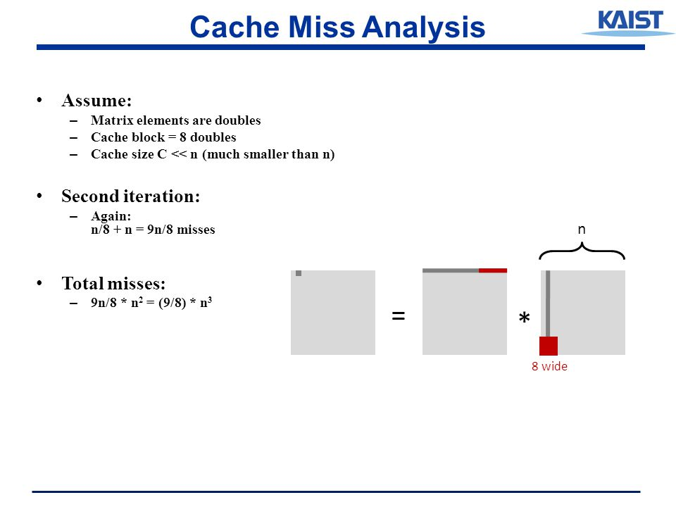 Cache Miss Analysis Assume: – Matrix elements are doubles – Cache block = 8 doubles – Cache size C << n (much smaller than n) Second iteration: – Again: n/8 + n = 9n/8 misses Total misses: – 9n/8 * n 2 = (9/8) * n 3 n * = 8 wide