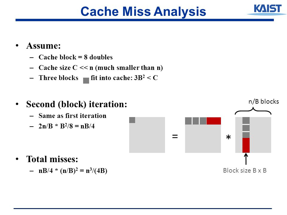 Cache Miss Analysis Assume: – Cache block = 8 doubles – Cache size C << n (much smaller than n) – Three blocks fit into cache: 3B 2 < C Second (block) iteration: – Same as first iteration – 2n/B * B 2 /8 = nB/4 Total misses: – nB/4 * (n/B) 2 = n 3 /(4B) * = Block size B x B n/B blocks