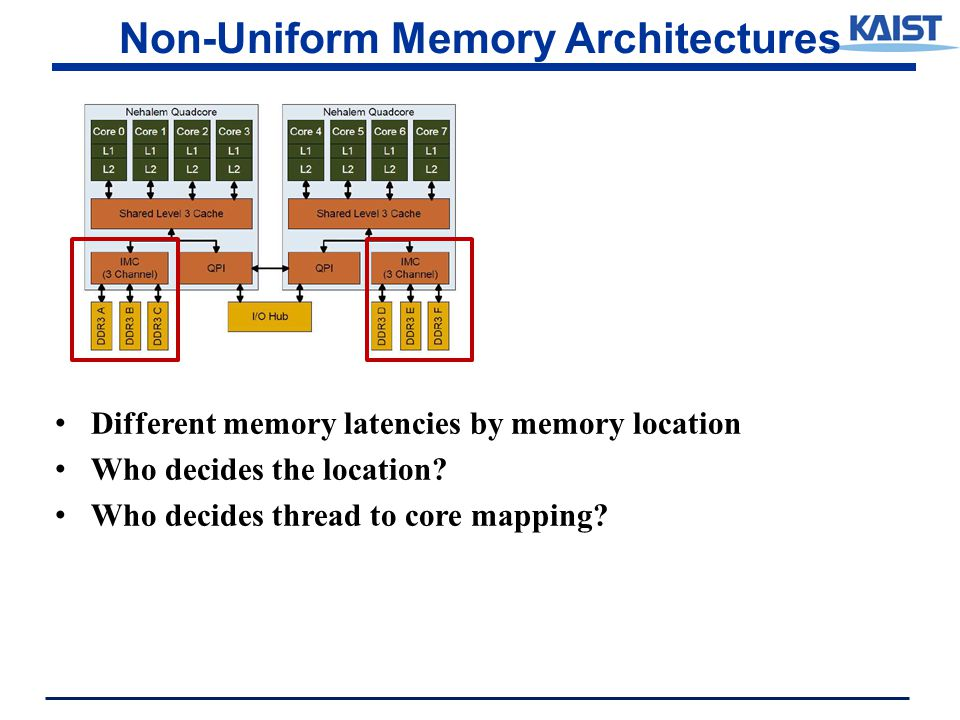 Non-Uniform Memory Architectures Different memory latencies by memory location Who decides the location.