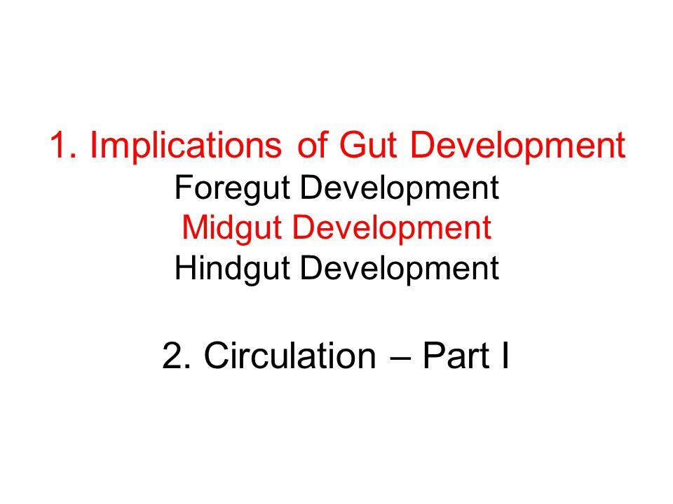 1. Implications of Gut Development Foregut Development Midgut Development Hindgut Development 2.