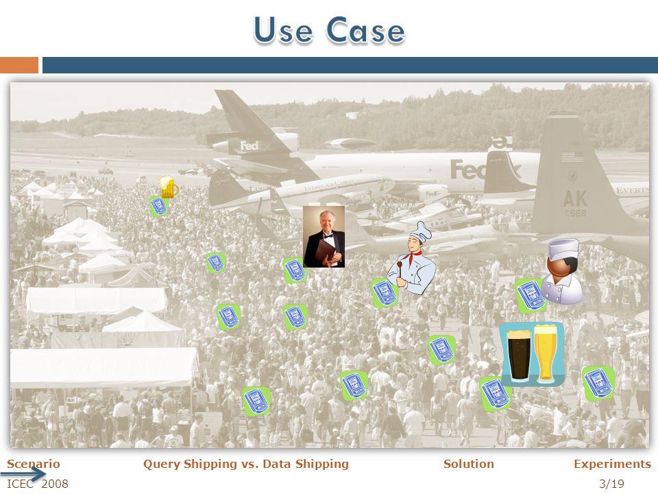 ICEC 2008 3/19 Scenario Query Shipping vs. Data Shipping Solution Experiments