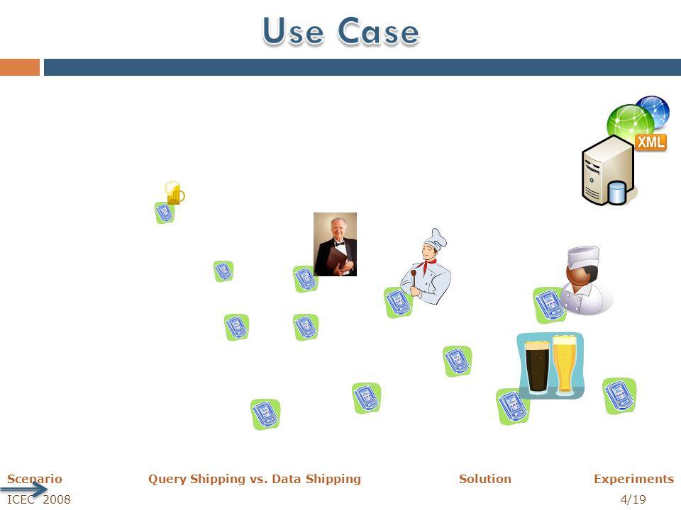 ICEC 2008 5/19 Scenario Query Shipping vs. Data Shipping Solution Experiments
