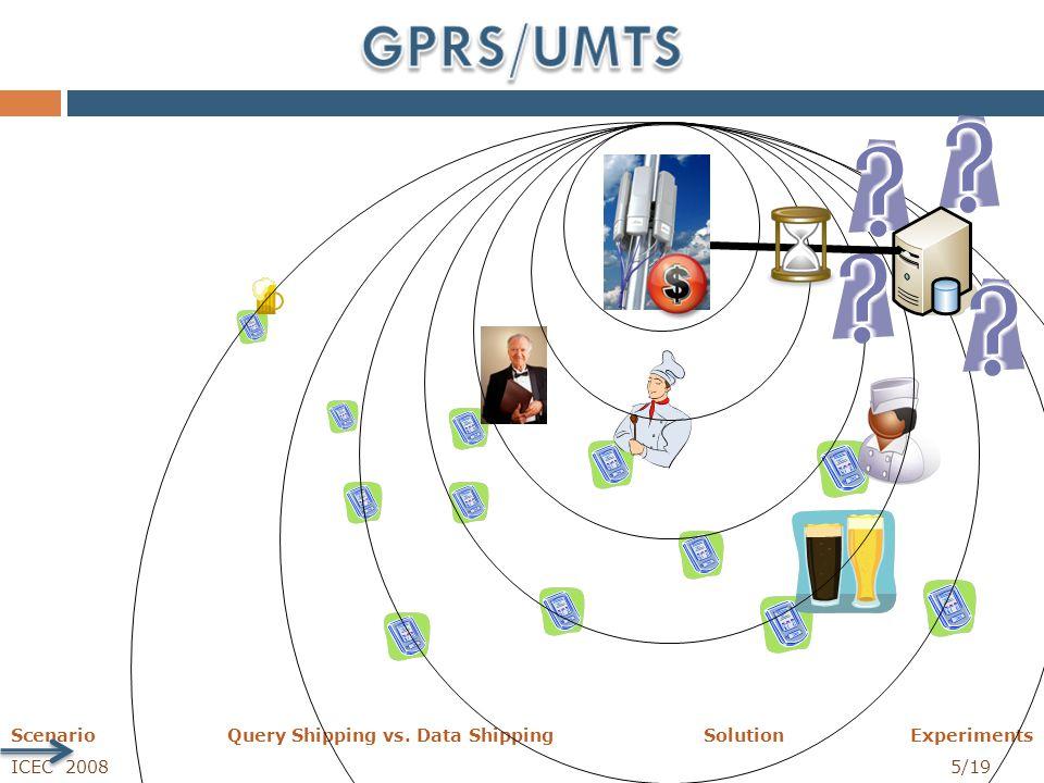 ICEC 2008 6/19 Scenario Query Shipping vs. Data Shipping Solution Experiments
