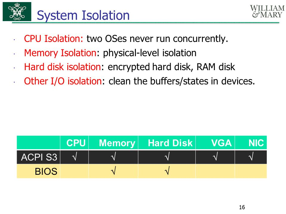  CPU Isolation: two OSes never run concurrently.  Memory Isolation: physical-level isolation  Hard disk isolation: encrypted hard disk, RAM disk 