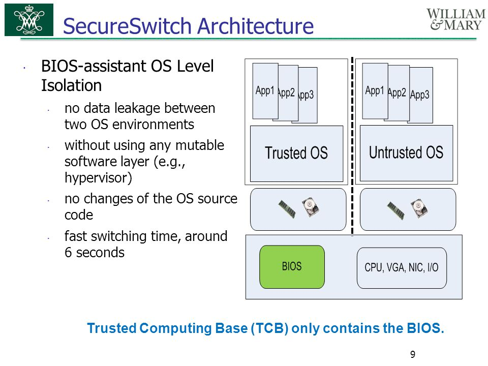  BIOS-assistant OS Level Isolation  no data leakage between two OS environments  without using any mutable software layer (e.g., hypervisor)  no c