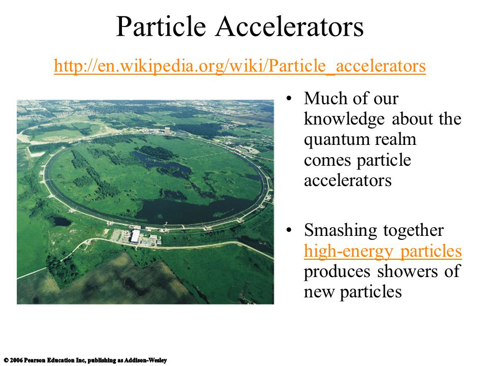 Particle Accelerators http://en.wikipedia.org/wiki/Particle_accelerators http://en.wikipedia.org/wiki/Particle_accelerators Much of our knowledge abou