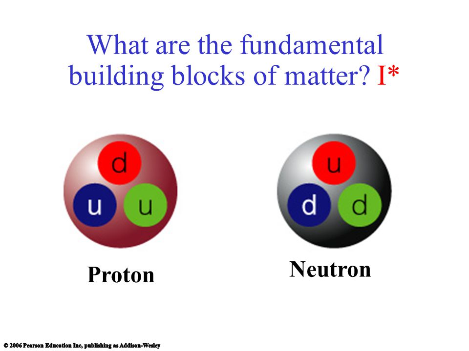 What are the fundamental building blocks of matter? I* Proton Neutron