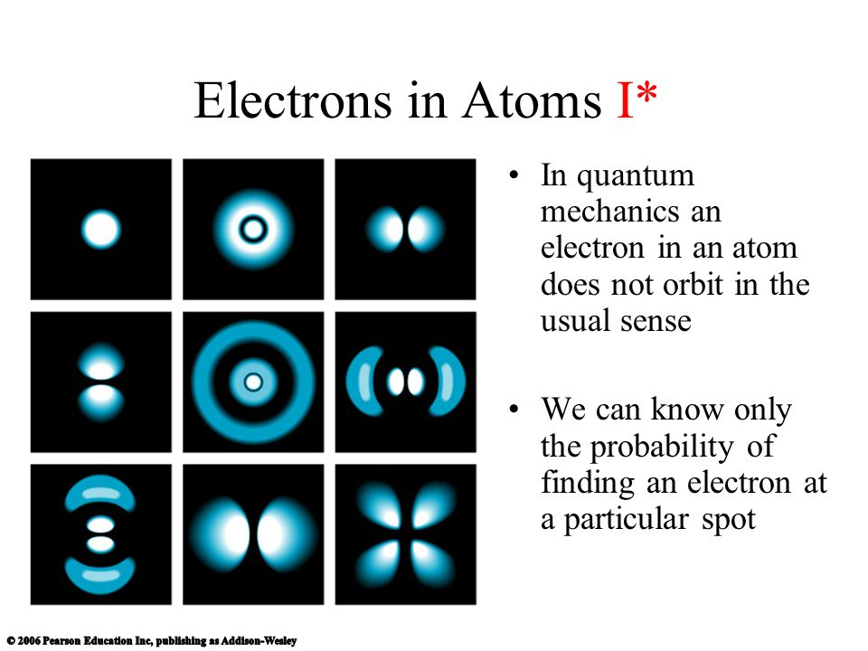 Electrons in Atoms I* In quantum mechanics an electron in an atom does not orbit in the usual sense We can know only the probability of finding an ele