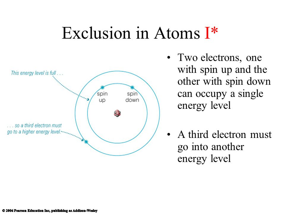 Exclusion in Atoms I* Two electrons, one with spin up and the other with spin down can occupy a single energy level A third electron must go into anot
