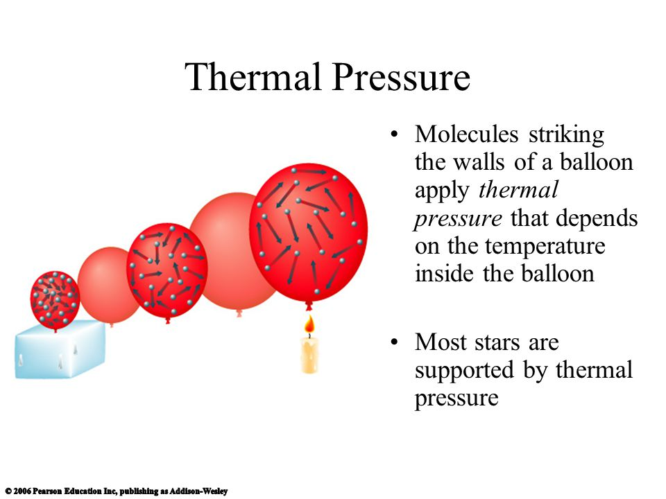 Thermal Pressure Molecules striking the walls of a balloon apply thermal pressure that depends on the temperature inside the balloon Most stars are su
