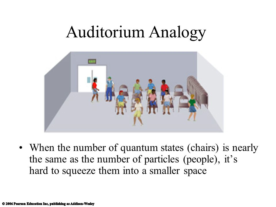 Auditorium Analogy When the number of quantum states (chairs) is nearly the same as the number of particles (people), it's hard to squeeze them into a